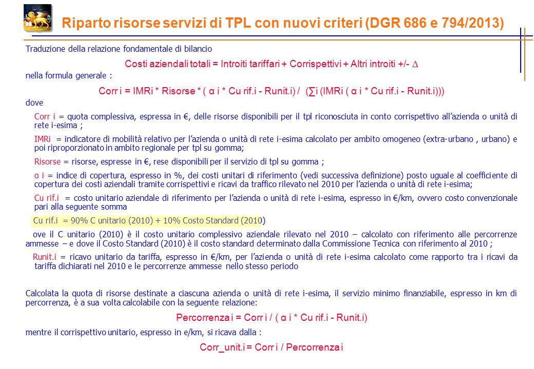Riparto risorse servizi di TPL con nuovi criteri (DGR 686 e 794/2013) Traduzione della relazione fondamentale di bilancio Costi aziendali totali = Introiti tariffari + Corrispettivi + Altri introiti +/- ∆ nella formula generale : Corr i = IMRi * Risorse * ( α i * Cu rif.i - Runit.i) / (∑i (IMRi ( α i * Cu rif.i - Runit.i))) dove Corr i = quota complessiva, espressa in €, delle risorse disponibili per il tpl riconosciuta in conto corrispettivo all'azienda o unità di rete i-esima ; IMRi = indicatore di mobilità relativo per l'azienda o unità di rete i-esima calcolato per ambito omogeneo (extra-urbano, urbano) e poi riproporzionato in ambito regionale per tpl su gomma; Risorse = risorse, espresse in €, rese disponibili per il servizio di tpl su gomma ; α i = indice di copertura, espresso in %, dei costi unitari di riferimento (vedi successiva definizione) posto uguale al coefficiente di copertura dei costi aziendali tramite corrispettivi e ricavi da traffico rilevato nel 2010 per l'azienda o unità di rete i-esima; Cu rif.i = costo unitario aziendale di riferimento per l'azienda o unità di rete i-esima, espresso in €/km, ovvero costo convenzionale pari alla seguente somma Cu rif.i = 90% C unitario (2010) + 10% Costo Standard (2010) ove il C unitario (2010) è il costo unitario complessivo aziendale rilevato nel 2010 – calcolato con riferimento alle percorrenze ammesse – e dove il Costo Standard (2010) è il costo standard determinato dalla Commissione Tecnica con riferimento al 2010 ; Runit.i = ricavo unitario da tariffa, espresso in €/km, per l'azienda o unità di rete i-esima calcolato come rapporto tra i ricavi da tariffa dichiarati nel 2010 e le percorrenze ammesse nello stesso periodo Calcolata la quota di risorse destinate a ciascuna azienda o unità di rete i-esima, il servizio minimo finanziabile, espresso in km di percorrenza, è a sua volta calcolabile con la seguente relazione: Percorrenza i = Corr i / ( α i * Cu rif.i - Runit.i) mentre il corrispettivo unitario, 