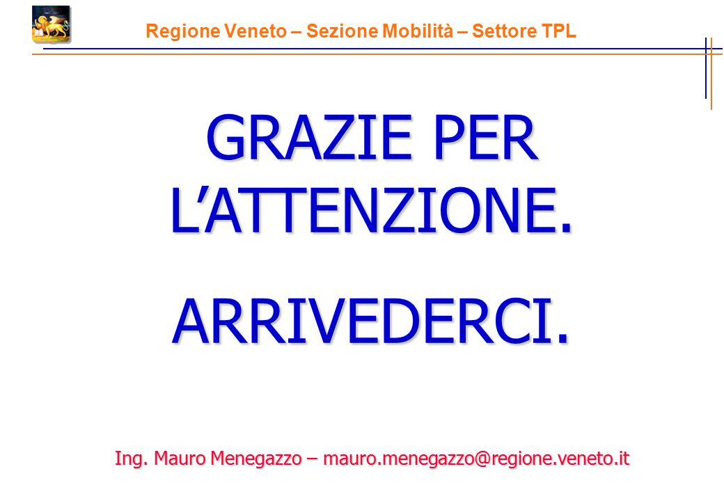 GRAZIE PER L'ATTENZIONE. ARRIVEDERCI. Ing. Mauro Menegazzo – mauro.menegazzo@regione.veneto.it Regione Veneto – Sezione Mobilità – Settore TPL