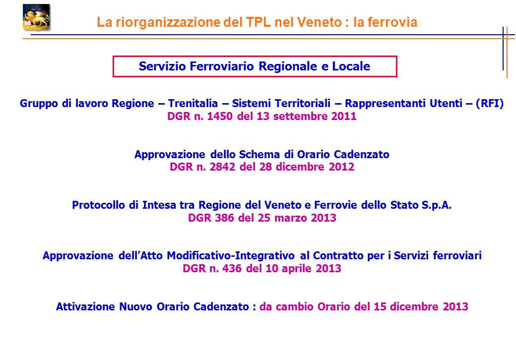 La riorganizzazione del TPL nel Veneto : la ferrovia Servizio Ferroviario Regionale e Locale Gruppo di lavoro Regione – Trenitalia – Sistemi Territoriali – Rappresentanti Utenti – (RFI) DGR n.