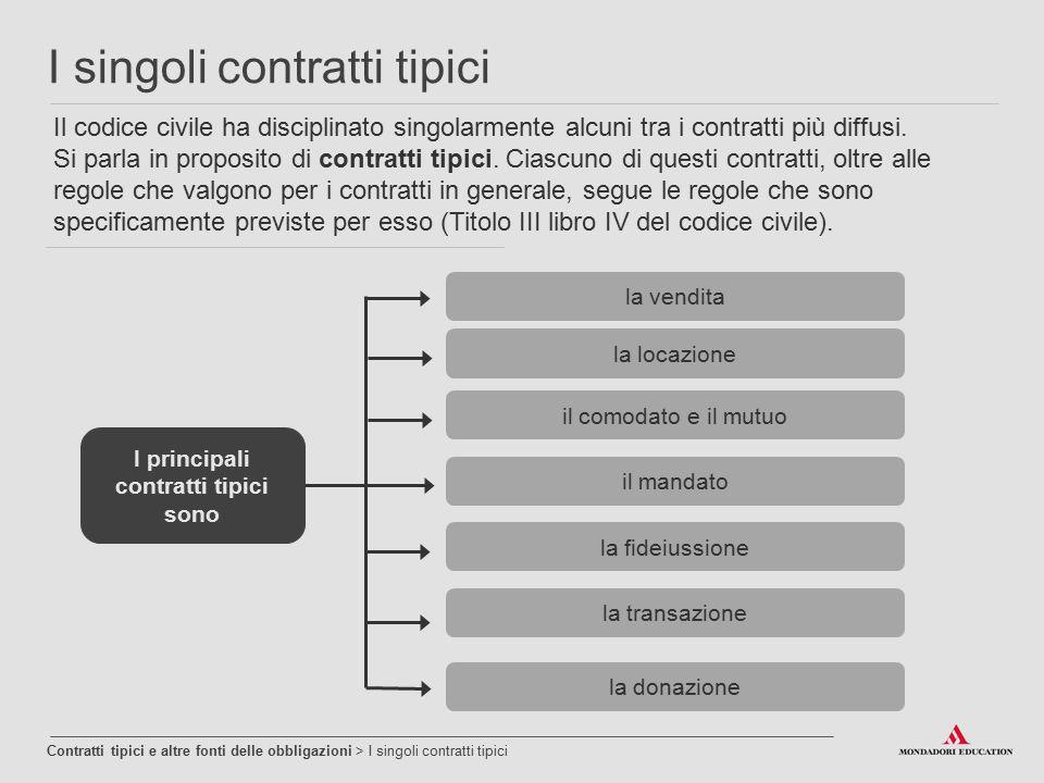 Contratti tipici e altre fonti delle obbligazioni > I singoli contratti tipici I singoli contratti tipici I principali contratti tipici sono Il codice