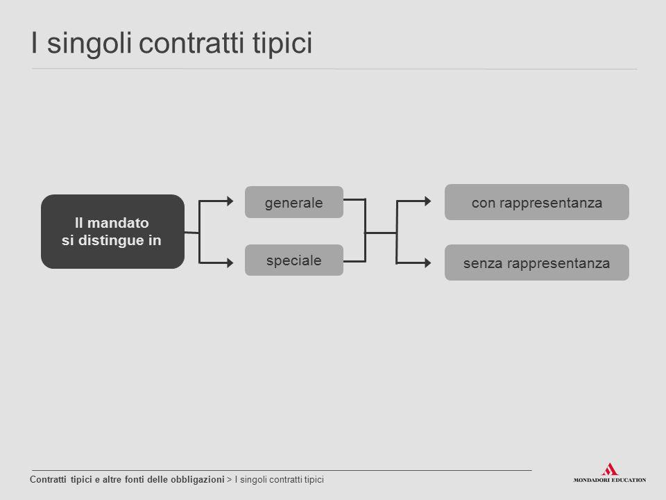 Contratti tipici e altre fonti delle obbligazioni > I singoli contratti tipici I singoli contratti tipici Il mandato si distingue in con rappresentanz