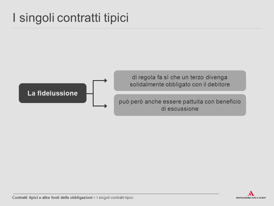 I singoli contratti tipici Contratti tipici e altre fonti delle obbligazioni > I singoli contratti tipici La fideiussione di regola fa sì che un terzo
