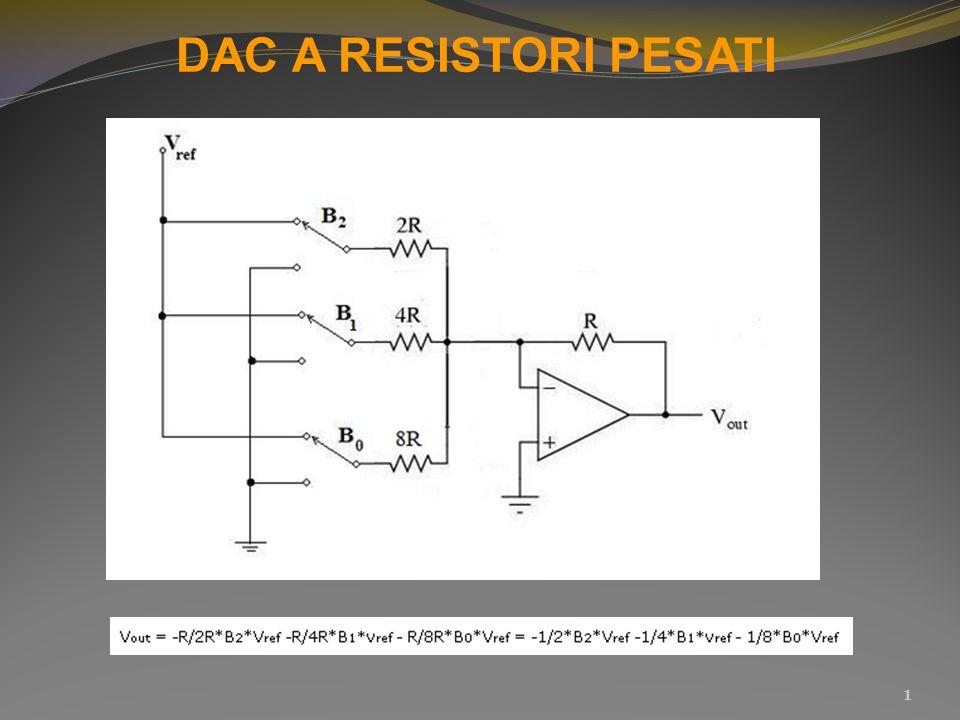 2 Realizzazione pratica e problemi In un DAC reale i deviatori sono realizzati per mezzo di interruttori elettronici generalmente con tecnologia CMOS.
