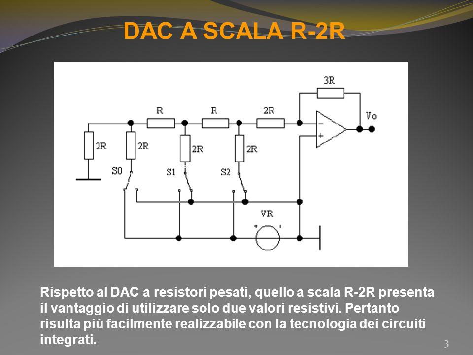 ADC A RAMPA 14 Il tempo di conversione varia al variare dell ampiezza del segnale da convertire.