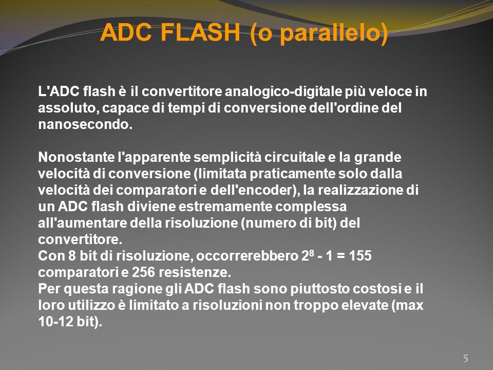 ADC A DOPPIA RAMPA 16 La logica di controllo inizializza il dispositivo scaricando il condensatore (mediante la chiusura di S2) mantenendo aperto S1 e resettando il contatore.