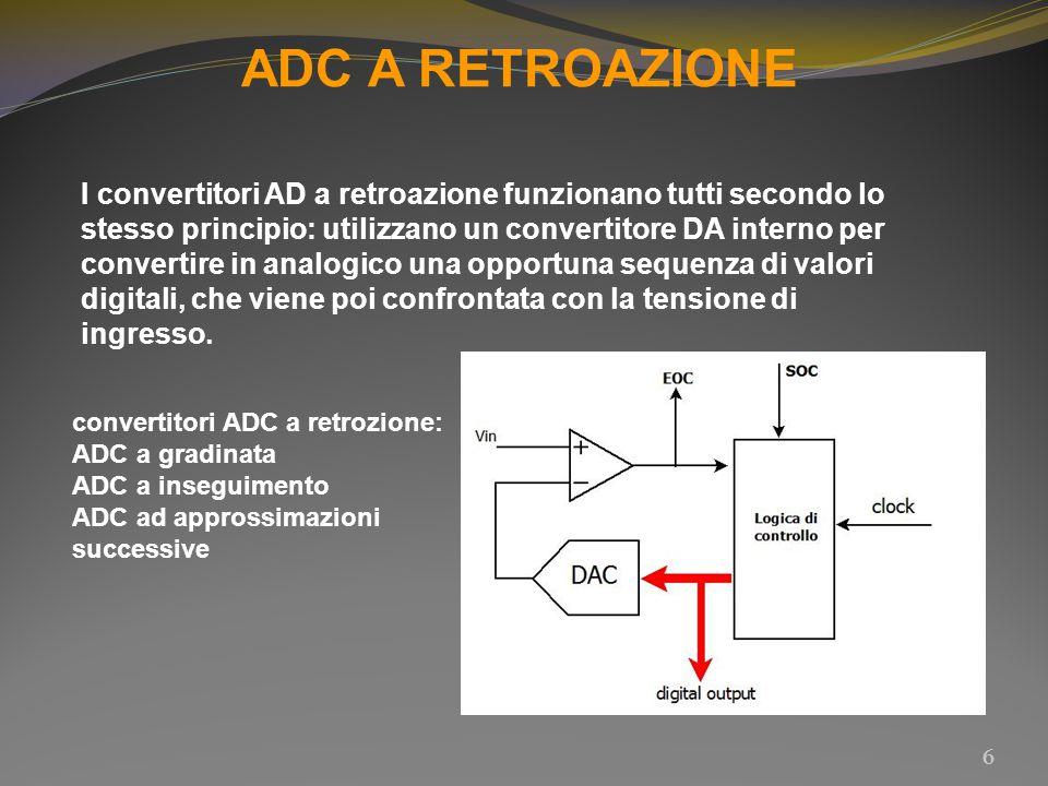 ADC A DOPPIA RAMPA 17 Nell istante t2 il contatore raggiunge il conteggio massimo e si resetta.