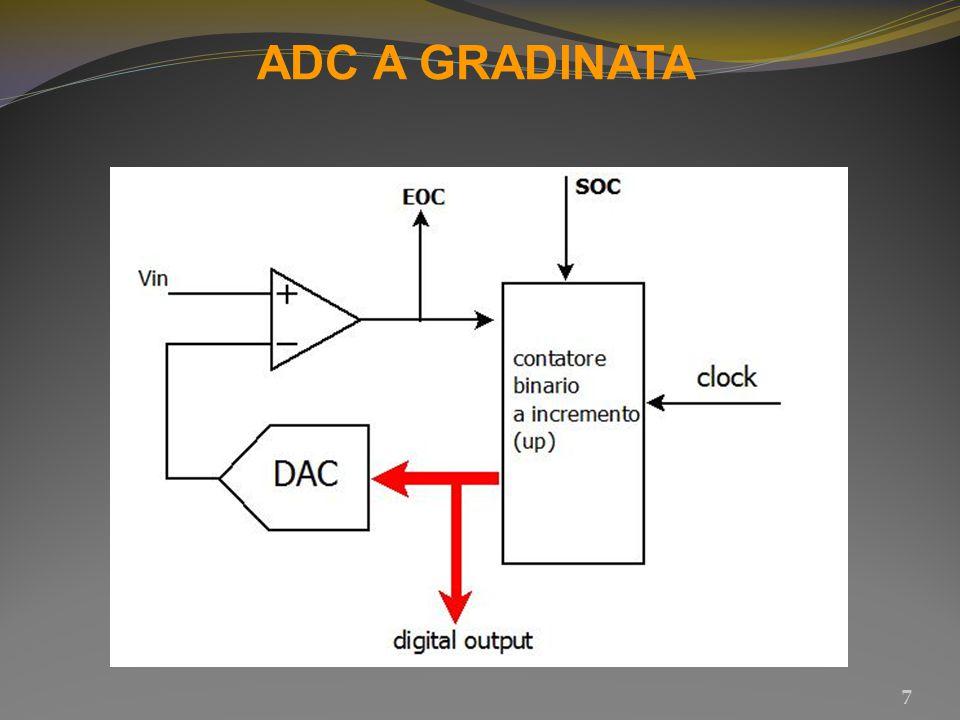 ADC A GRADINATA (o conteggio) 8 Nell ADC a gradinata la logica di controllo è costituita da un contatore.