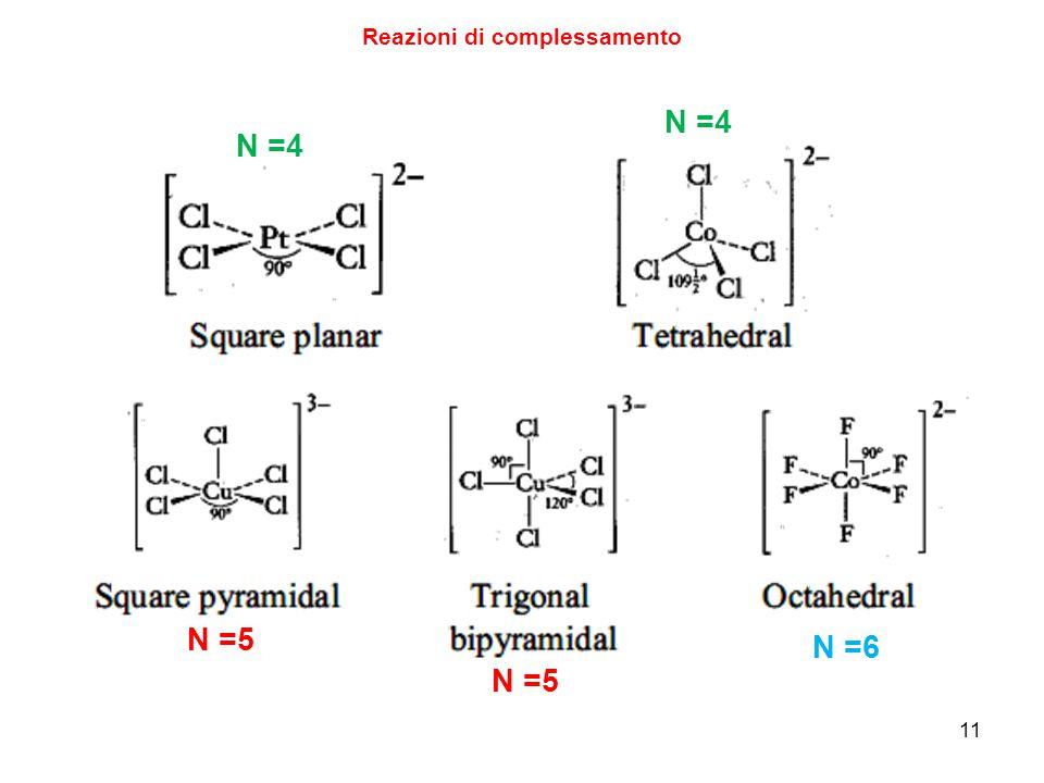 11 Reazioni di complessamento N =4 N =5 N =6 N =4 N =5