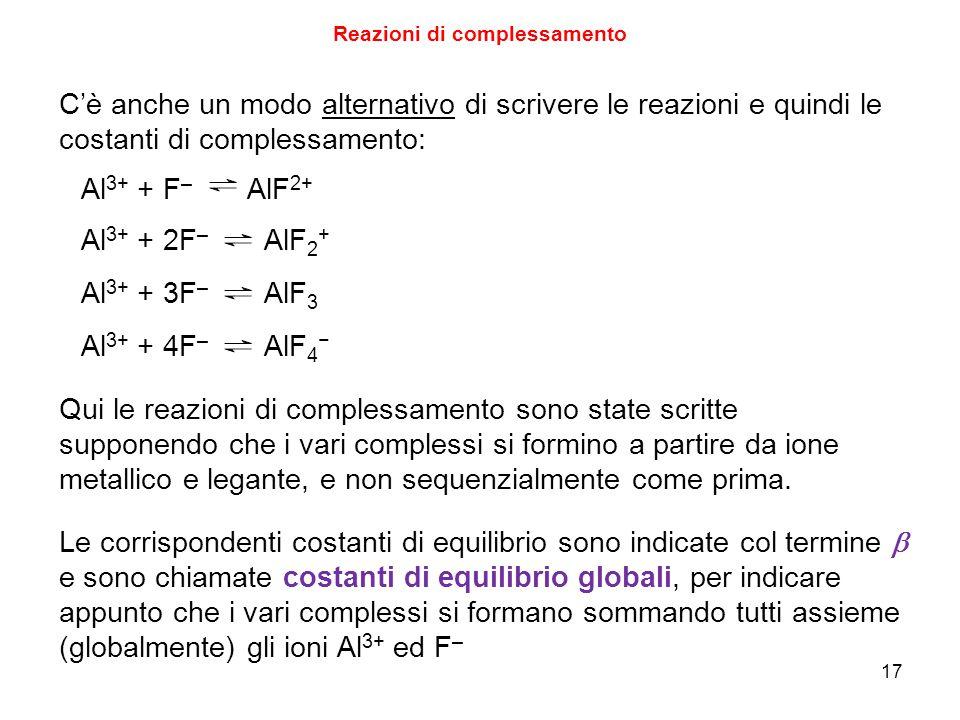 17 Reazioni di complessamento Al 3+ + F – AlF 2+ Al 3+ + 2F – AlF 2 + Al 3+ + 3F – AlF 3 Al 3+ + 4F – AlF 4 − Qui le reazioni di complessamento sono state scritte supponendo che i vari complessi si formino a partire da ione metallico e legante, e non sequenzialmente come prima.