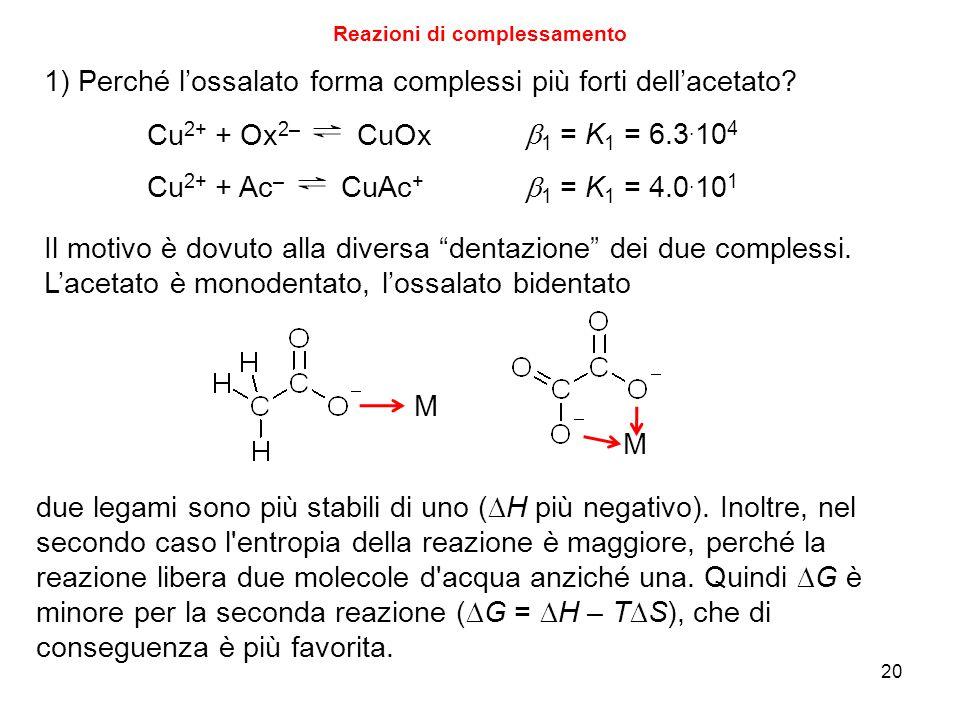 20 Reazioni di complessamento 1) Perché l'ossalato forma complessi più forti dell'acetato.