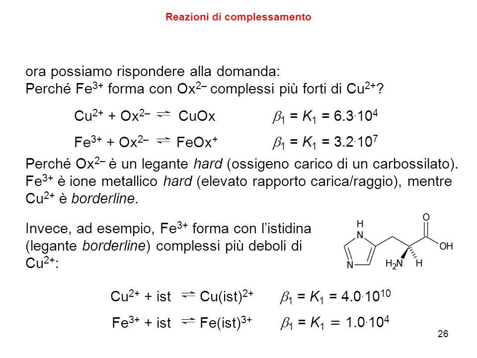 26 Reazioni di complessamento ora possiamo rispondere alla domanda: Perché Fe 3+ forma con Ox 2– complessi più forti di Cu 2+ .