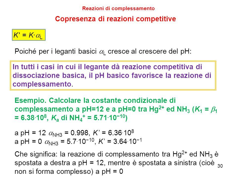 Reazioni di complessamento 30 In tutti i casi in cui il legante dà reazione competitiva di dissociazione basica, il pH basico favorisce la reazione di complessamento.