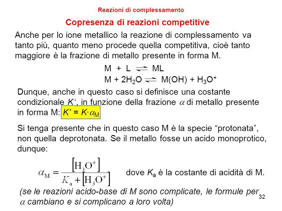 Reazioni di complessamento Anche per lo ione metallico la reazione di complessamento va tanto più, quanto meno procede quella competitiva, cioè tanto maggiore è la frazione di metallo presente in forma M.