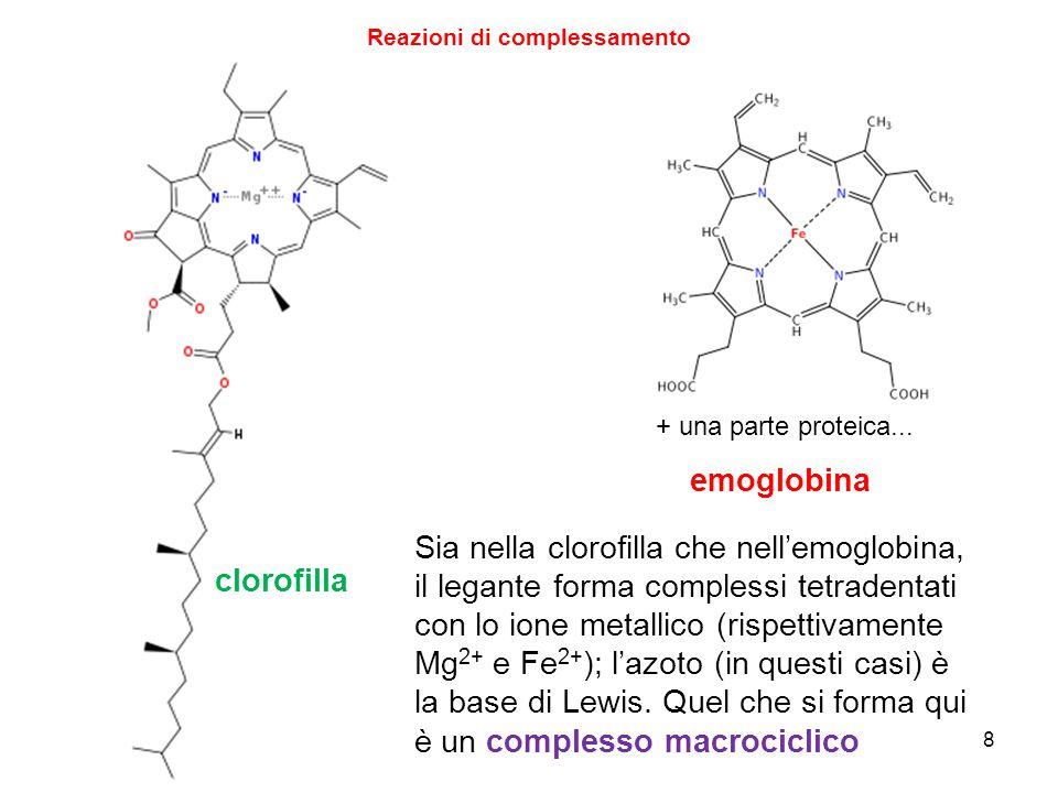 8 Reazioni di complessamento emoglobina + una parte proteica...