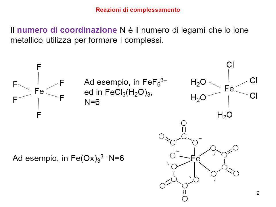 9 Reazioni di complessamento Il numero di coordinazione N è il numero di legami che lo ione metallico utilizza per formare i complessi.