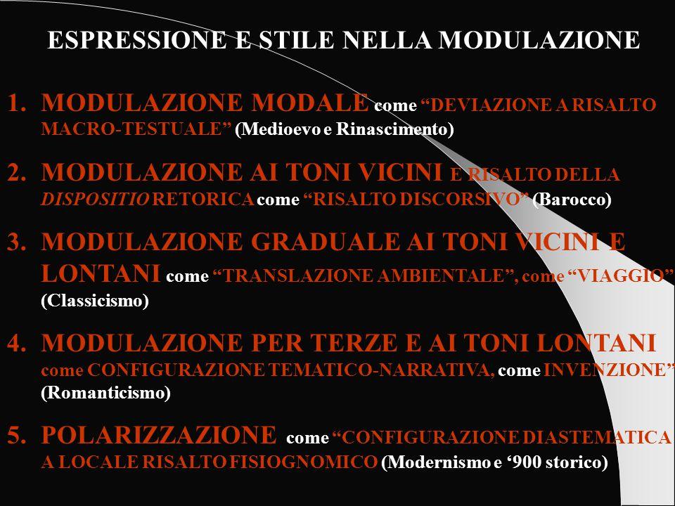 ESPRESSIONE E STILE NELLA MODULAZIONE 1.MODULAZIONE MODALE come DEVIAZIONE A RISALTO MACRO-TESTUALE (Medioevo e Rinascimento) 2.MODULAZIONE AI TONI VICINI E RISALTO DELLA DISPOSITIO RETORICA come RISALTO DISCORSIVO (Barocco) 3.MODULAZIONE GRADUALE AI TONI VICINI E LONTANI come TRANSLAZIONE AMBIENTALE , come VIAGGIO (Classicismo) 4.MODULAZIONE PER TERZE E AI TONI LONTANI come CONFIGURAZIONE TEMATICO-NARRATIVA, come INVENZIONE (Romanticismo) 5.POLARIZZAZIONE come CONFIGURAZIONE DIASTEMATICA A LOCALE RISALTO FISIOGNOMICO (Modernismo e '900 storico)