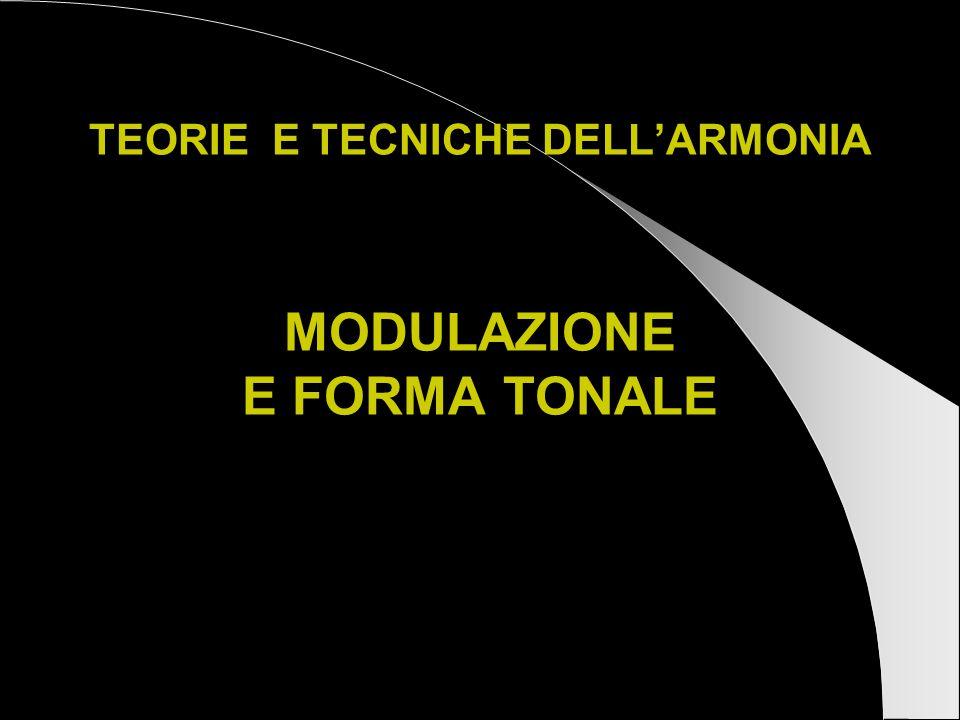 LA MODULAZIONE NEL REPERTORIO RINASCIMENTO E PRIMO BAROCCO MONTEVERDI Claudio (1567-1643) – L'addio di Seneca dall'Incoronazione di Poppea L'addio di Seneca dall'Incoronazione di Poppea audio/video