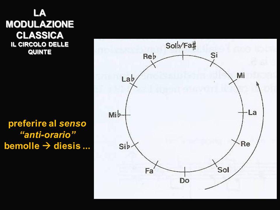 LA MODULAZIONE CLASSICA IL CIRCOLO DELLE QUINTE preferire al senso anti-orario bemolle  diesis...