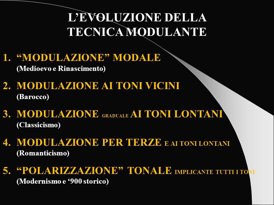 REVISIONE COME STUDIO DELL'ARTICOLAZIONE MOTIVICO-FIGURALE INVENZIONE BWV 772