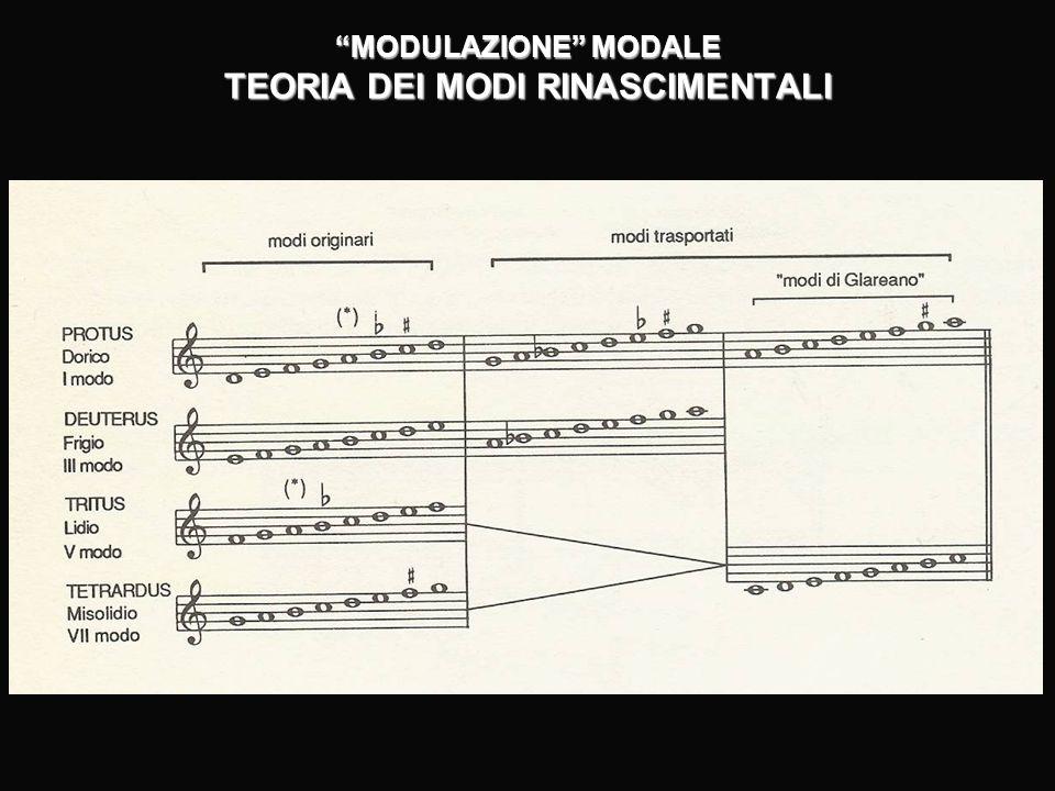 LA POLARIZZAZIONE NEL REPERTORIO LA POLARIZZAZIONE NEL REPERTORIO MODERNISMO E NOVECENTO STORICO BARTOK Bèla (1881-1945) audio/video