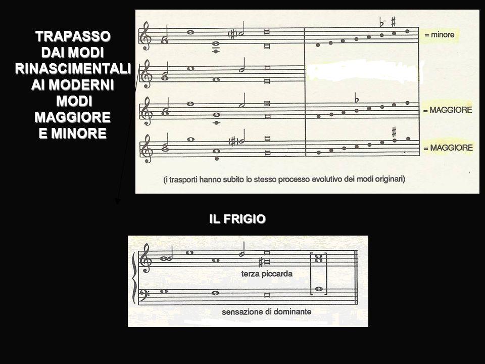 Il problema delle revisioni della musica barocca Il musicista viene correntemente educato alla lettura della musica secondo modelli di appropriatezza generalizzante per tutti i repertori.