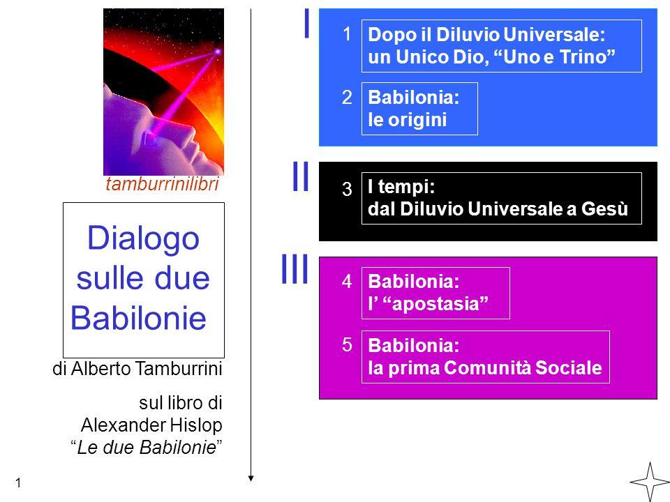 """Dialogo sulle due Babilonie tamburrinilibri 1 Dopo il Diluvio Universale: un Unico Dio, """"Uno e Trino"""" I sul libro di Alexander Hislop """"Le due Babiloni"""