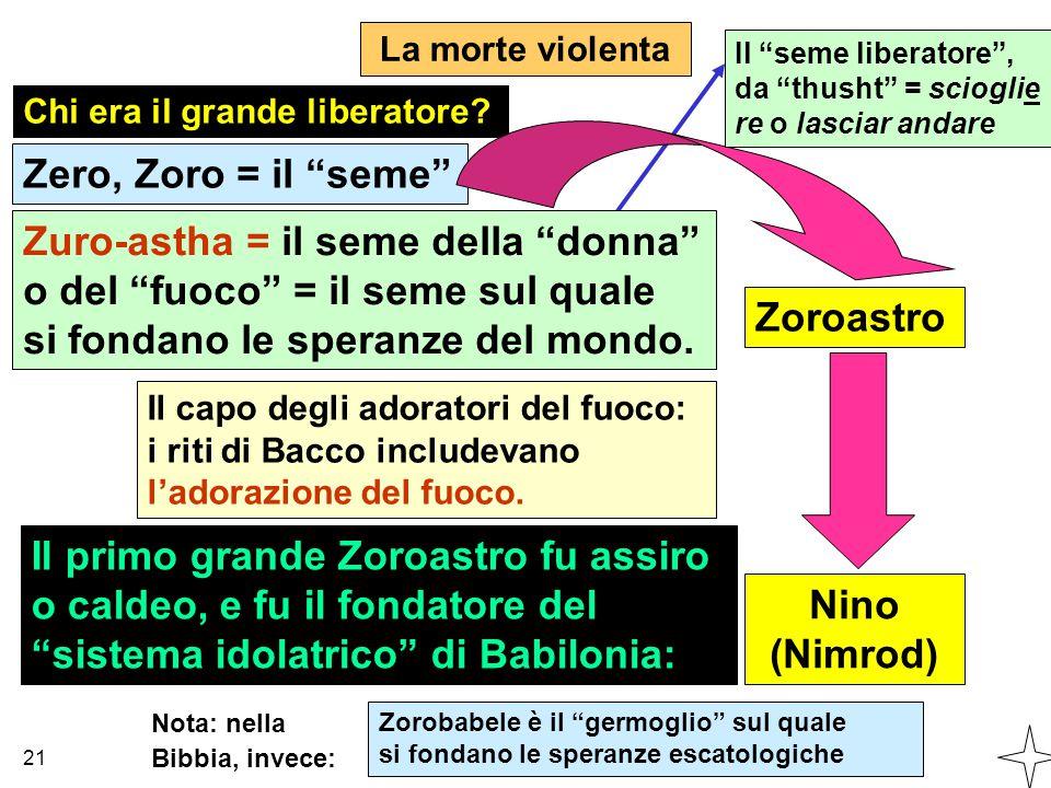 """21 La morte violenta Chi era il grande liberatore? Zero, Zoro = il """"seme"""" Zuro-astha = il seme della """"donna"""" o del """"fuoco"""" = il seme sul quale si fond"""
