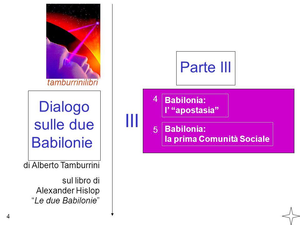 """Dialogo sulle due Babilonie tamburrinilibri 4 sul libro di Alexander Hislop """"Le due Babilonie"""" III 4 Babilonia: l' """"apostasia"""" Babilonia: la prima Com"""