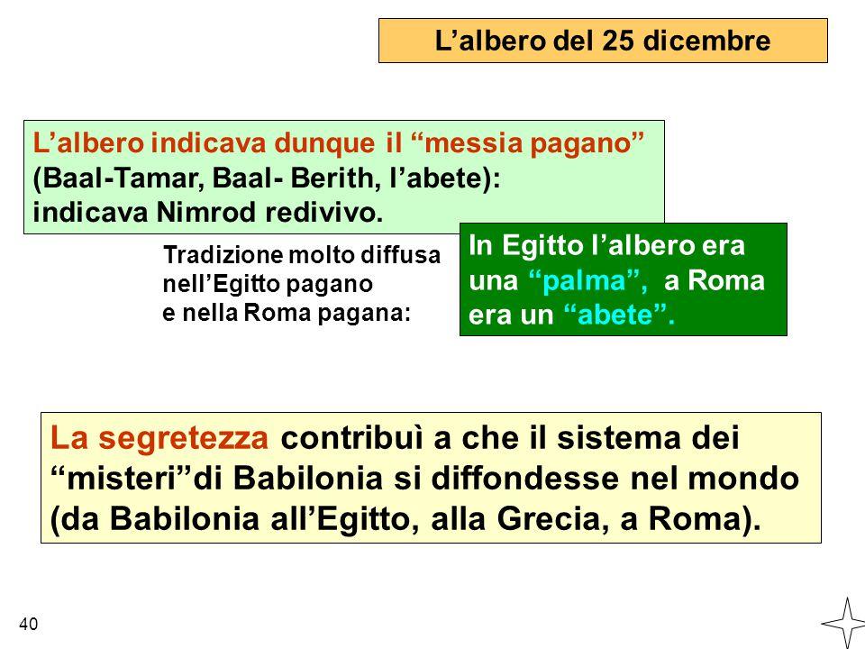 """L'albero del 25 dicembre Tradizione molto diffusa nell'Egitto pagano e nella Roma pagana: L'albero indicava dunque il """"messia pagano"""" (Baal-Tamar, Baa"""