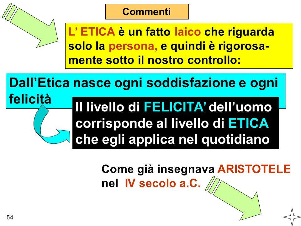 Commenti Dall'Etica nasce ogni soddisfazione e ogni felicità L' ETICA è un fatto laico che riguarda solo la persona, e quindi è rigorosa- mente sotto