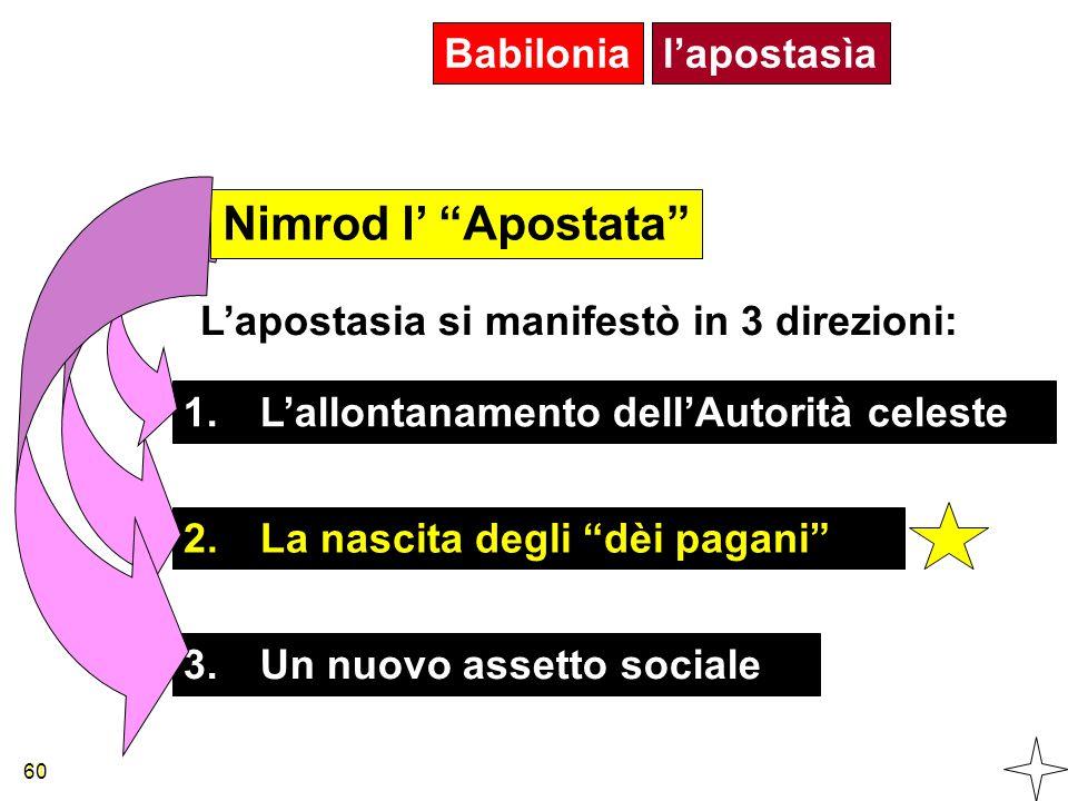 """L'apostasia si manifestò in 3 direzioni: 2. La nascita degli """"dèi pagani"""" Babilonial'apostasìa 1. L'allontanamento dell'Autorità celeste 3. Un nuovo a"""