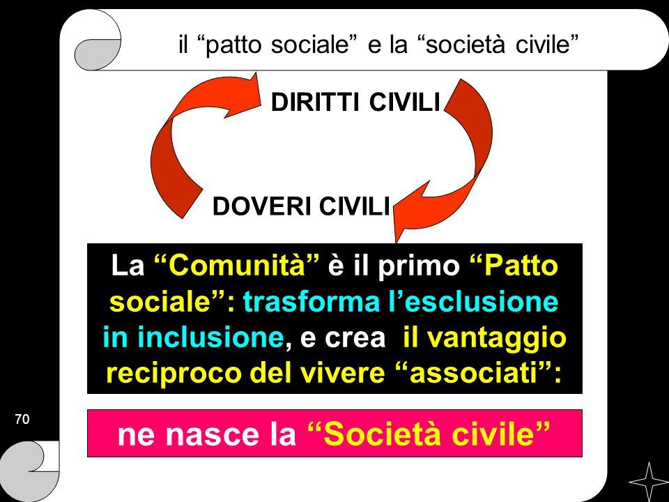 """il """"patto sociale"""" e la """"società civile"""" 70 La """"Comunità"""" è il primo """"Patto sociale"""": trasforma l'esclusione in inclusione, e crea il vantaggio recipr"""