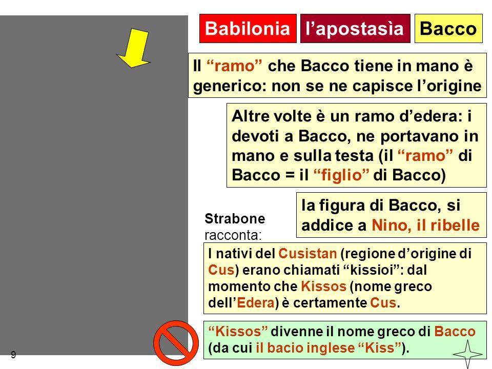 """BabiloniaBacco Il """"ramo"""" che Bacco tiene in mano è generico: non se ne capisce l'origine Altre volte è un ramo d'edera: i devoti a Bacco, ne portavano"""