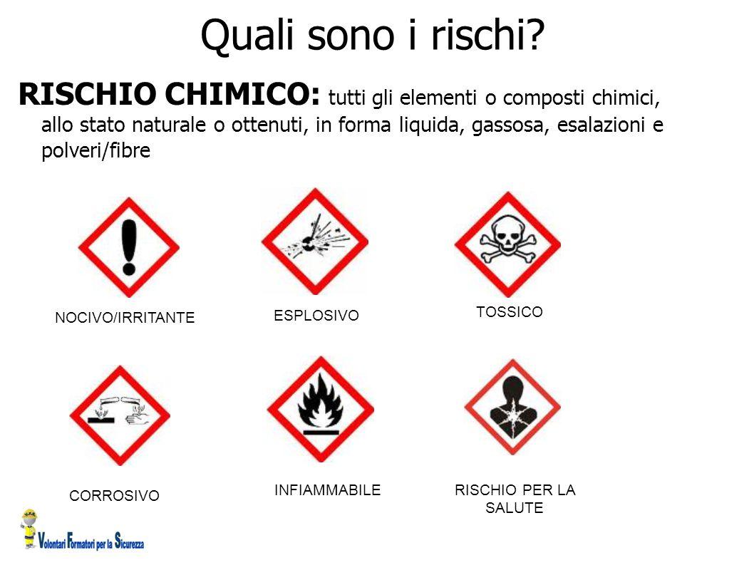 Quali sono i rischi? RISCHIO CHIMICO: tutti gli elementi o composti chimici, allo stato naturale o ottenuti, in forma liquida, gassosa, esalazioni e p