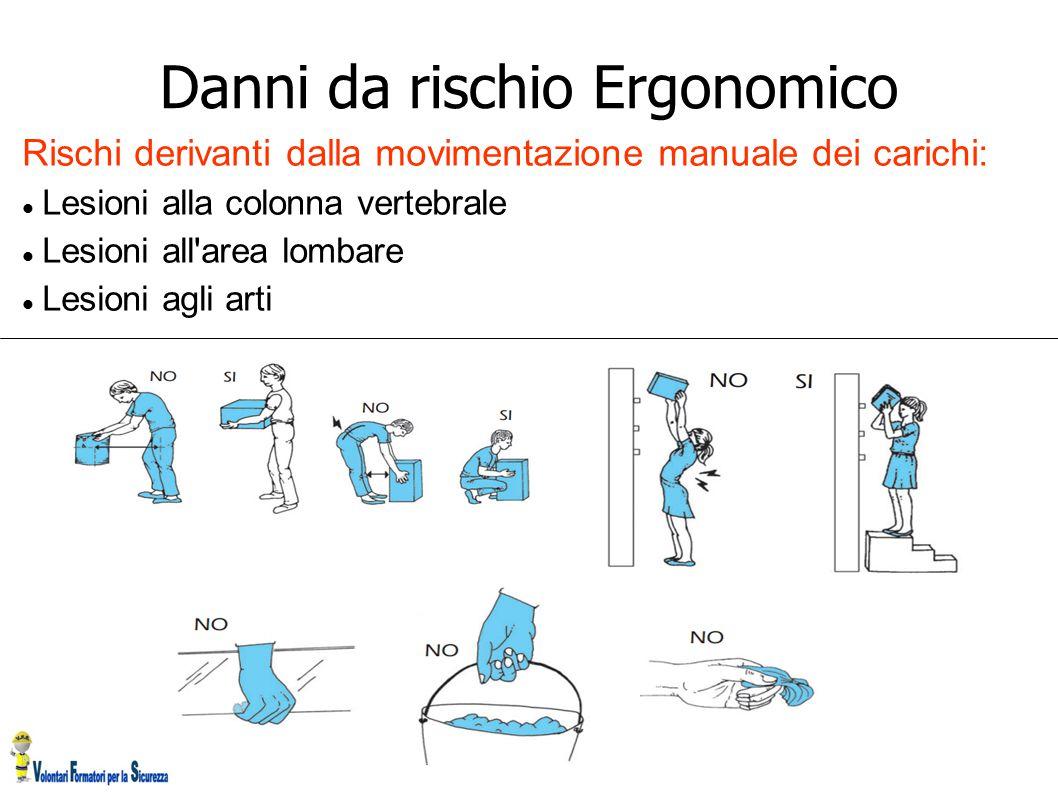 Danni da rischio Ergonomico Rischi derivanti dalla movimentazione manuale dei carichi: Lesioni alla colonna vertebrale Lesioni all'area lombare Lesion