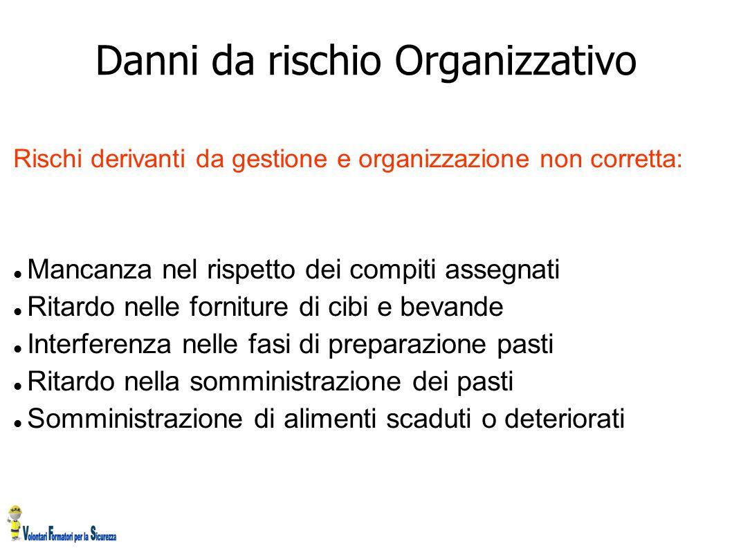 Rischi derivanti da gestione e organizzazione non corretta: Mancanza nel rispetto dei compiti assegnati Ritardo nelle forniture di cibi e bevande Inte
