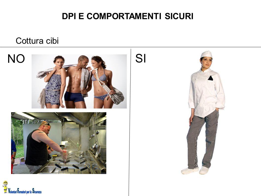 DPI E COMPORTAMENTI SICURI Cottura cibi SI NO