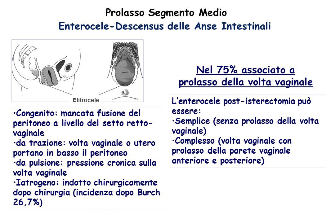 Enterocele-Descensus delle Anse Intestinali Elitrocele L'enterocele post-isterectomia può essere: Semplice (senza prolasso della volta vaginale) Complesso (volta vaginale con prolasso della parete vaginale anteriore e posteriore) Congenito: mancata fusione del peritoneo a livello del setto retto- vaginale da trazione: volta vaginale o utero portano in basso il peritoneo da pulsione: pressione cronica sulla volta vaginale Iatrogeno: indotto chirurgicamente dopo chirurgia (incidenza dopo Burch 26,7%) Nel 75% associato a prolasso della volta vaginale Prolasso Segmento Medio