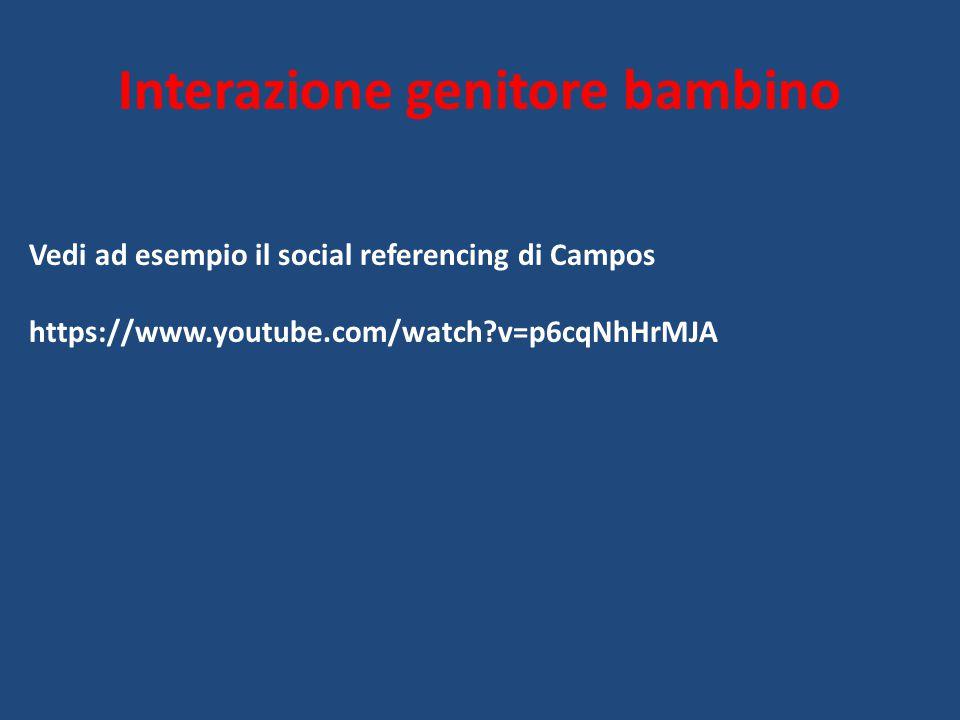 Interazione genitore bambino Vedi ad esempio il social referencing di Campos https://www.youtube.com/watch?v=p6cqNhHrMJA