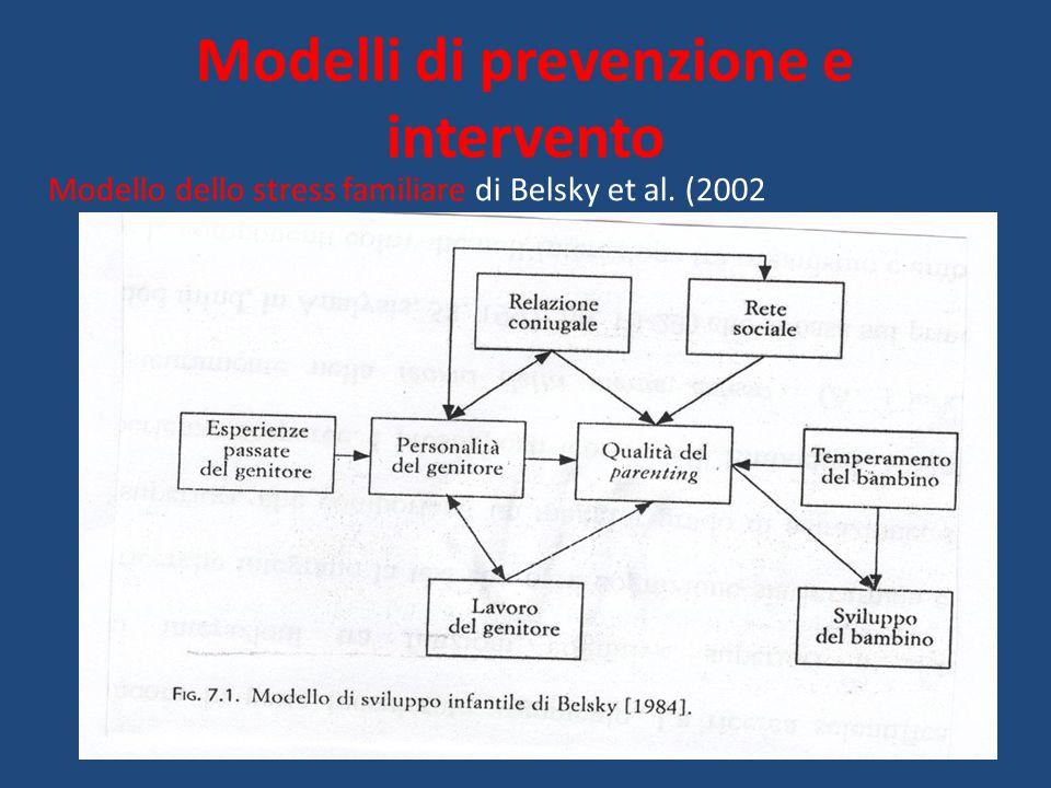 Modelli di prevenzione e intervento Modello dello stress familiare di Belsky et al. (2002
