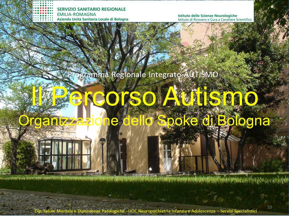Dip. Salute Mentale e Dipendenze Patologiche - UOC Neuropsichiatria Infanzia e Adolescenza – Servizi Specialistici Programma Regionale Integrato-AUTIS