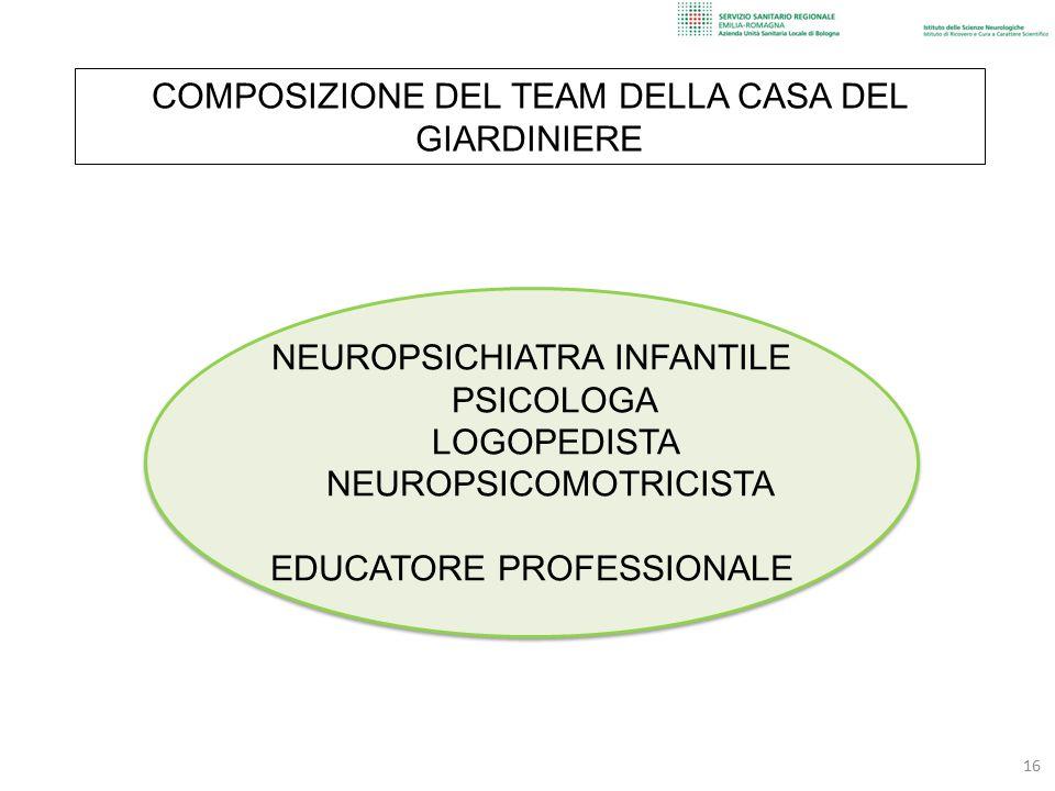 NEUROPSICHIATRA INFANTILE PSICOLOGA LOGOPEDISTA NEUROPSICOMOTRICISTA EDUCATORE PROFESSIONALE NEUROPSICHIATRA INFANTILE PSICOLOGA LOGOPEDISTA NEUROPSIC