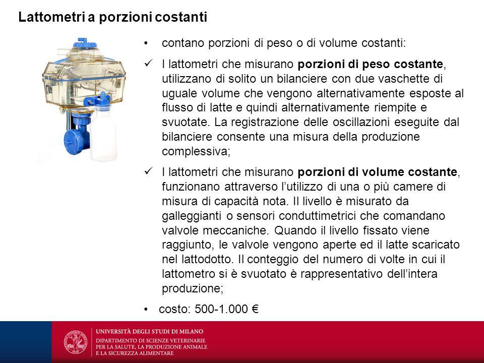 Lattometri a porzioni costanti contano porzioni di peso o di volume costanti: I lattometri che misurano porzioni di peso costante, utilizzano di solit