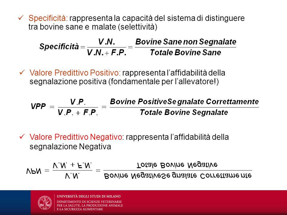Specificità: rappresenta la capacità del sistema di distinguere tra bovine sane e malate (selettività) Valore Predittivo Positivo: rappresenta l'affid