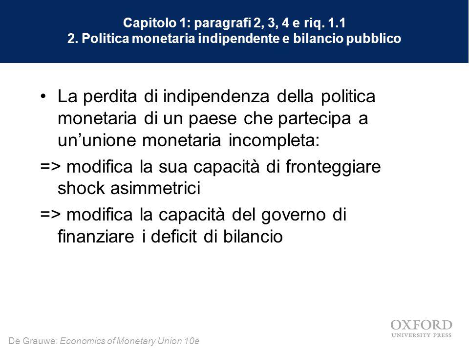 De Grauwe: Economics of Monetary Union 10e Capitolo 1: paragrafi 2, 3, 4 e riq. 1.1 2. Politica monetaria indipendente e bilancio pubblico La perdita