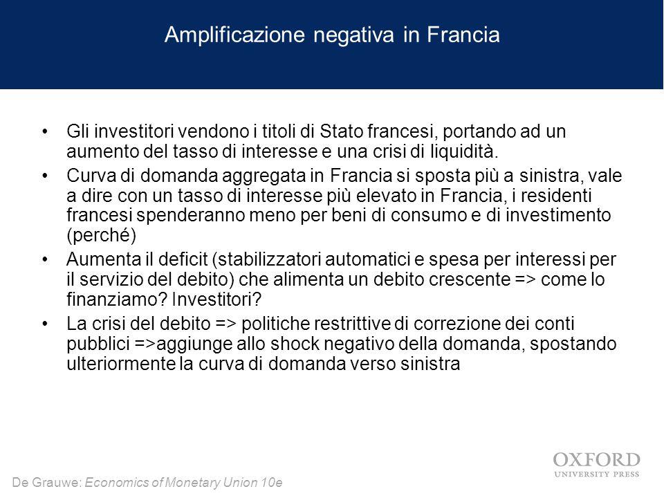 De Grauwe: Economics of Monetary Union 10e Amplificazione negativa in Francia Gli investitori vendono i titoli di Stato francesi, portando ad un aumen