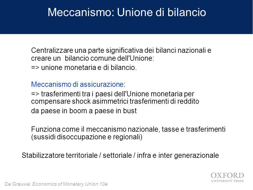 De Grauwe: Economics of Monetary Union 10e Meccanismo: Unione di bilancio Centralizzare una parte significativa dei bilanci nazionali e creare un bilancio comune dell Unione: => unione monetaria e di bilancio.
