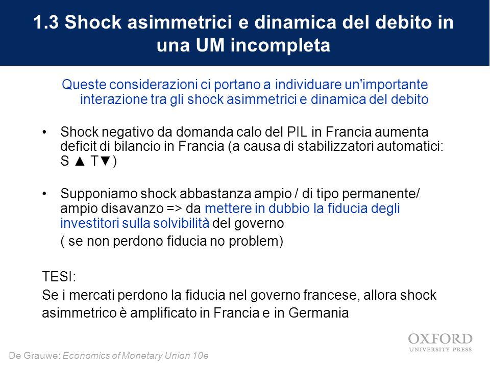 De Grauwe: Economics of Monetary Union 10e 1.3 Shock asimmetrici e dinamica del debito in una UM incompleta Queste considerazioni ci portano a individ