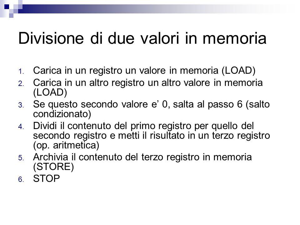 Divisione di due valori in memoria 1. Carica in un registro un valore in memoria (LOAD) 2.