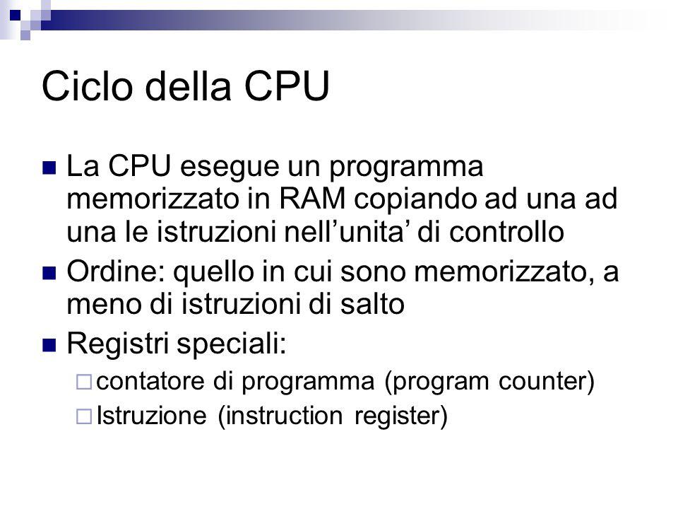 Ciclo della CPU La CPU esegue un programma memorizzato in RAM copiando ad una ad una le istruzioni nell'unita' di controllo Ordine: quello in cui sono memorizzato, a meno di istruzioni di salto Registri speciali:  contatore di programma (program counter)  Istruzione (instruction register)
